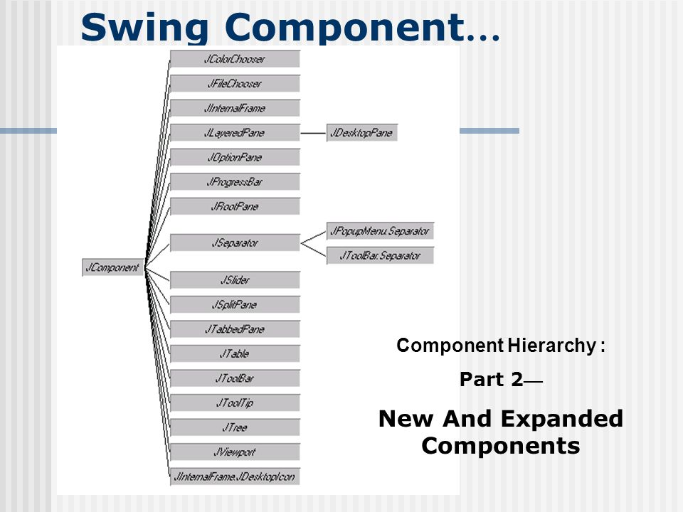 Swing Component … Component Hierarchy : Part 2 — New And Expanded Components