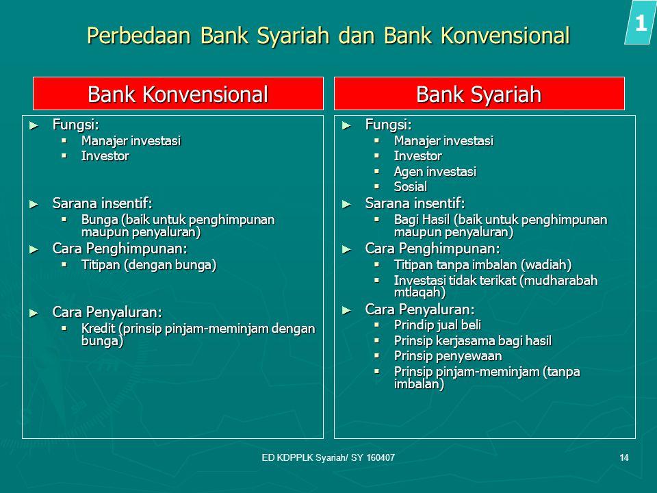 ED KDPPLK Syariah/ SY 16040714 Perbedaan Bank Syariah dan Bank Konvensional ► Fungsi:  Manajer investasi  Investor ► Sarana insentif:  Bunga (baik