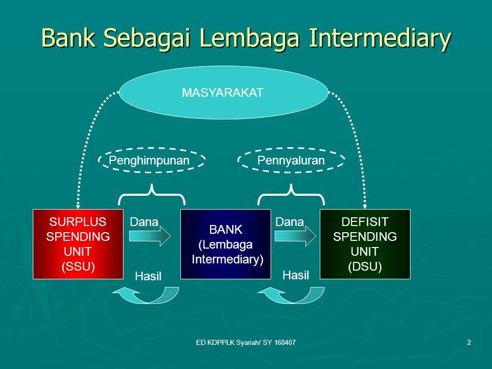 ED KDPPLK Syariah/ SY 1604072 Bank Sebagai Lembaga Intermediary SURPLUS SPENDING UNIT (SSU) BANK (Lembaga Intermediary) DEFISIT SPENDING UNIT (DSU) MA