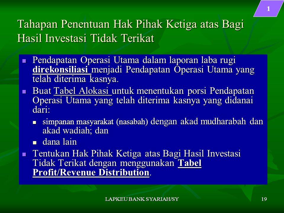 LAPKEU BANK SYARIAH/SY19 Tahapan Penentuan Hak Pihak Ketiga atas Bagi Hasil Investasi Tidak Terikat Pendapatan Operasi Utama dalam laporan laba rugi direkonsiliasi menjadi Pendapatan Operasi Utama yang telah diterima kasnya.