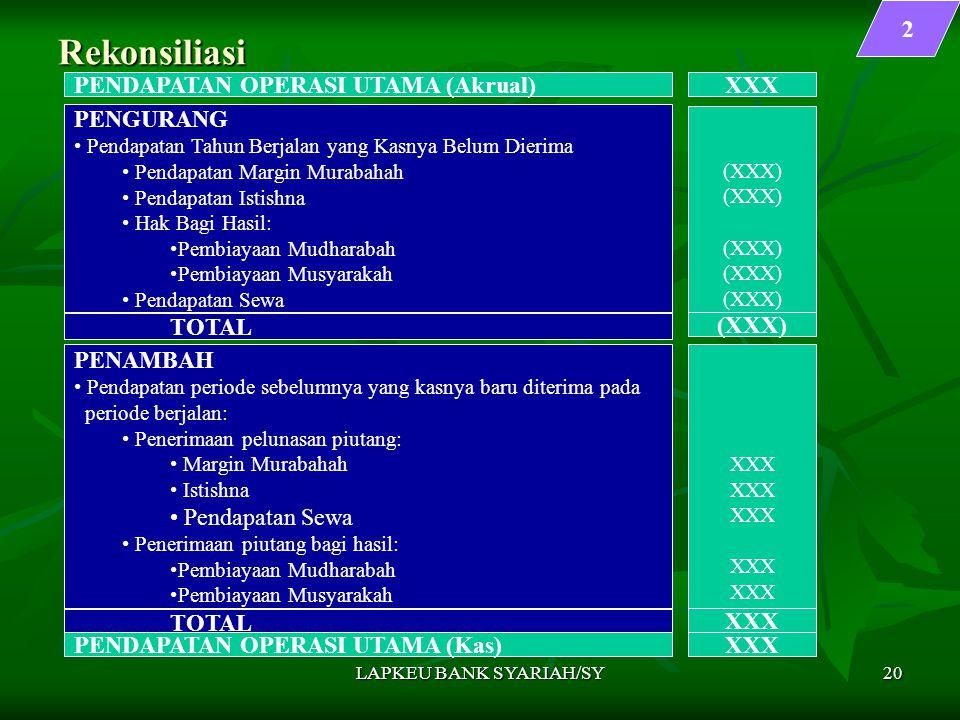 LAPKEU BANK SYARIAH/SY20 Rekonsiliasi PENDAPATAN OPERASI UTAMA (Akrual) PENGURANG Pendapatan Tahun Berjalan yang Kasnya Belum Dierima Pendapatan Margi