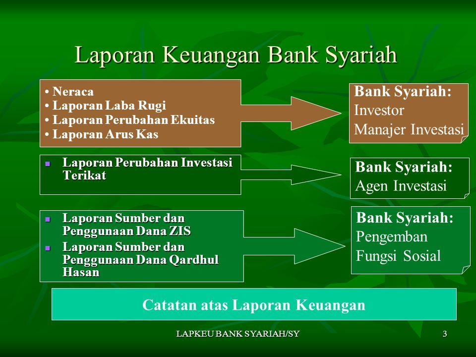 LAPKEU BANK SYARIAH/SY3 Laporan Keuangan Bank Syariah Neraca Laporan Laba Rugi Laporan Perubahan Ekuitas Laporan Arus Kas Laporan Perubahan Investasi