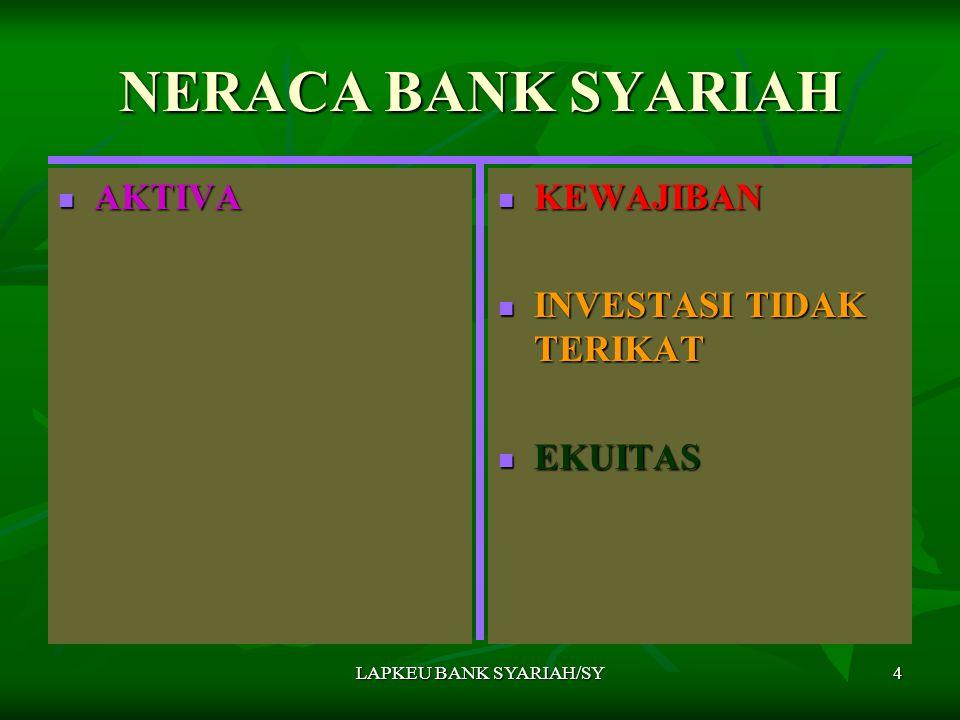 LAPKEU BANK SYARIAH/SY4 NERACA BANK SYARIAH AKTIVA AKTIVA KEWAJIBAN KEWAJIBAN INVESTASI TIDAK TERIKAT INVESTASI TIDAK TERIKAT EKUITAS EKUITAS