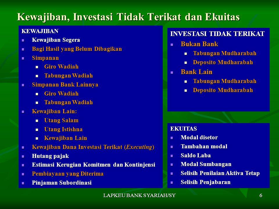 LAPKEU BANK SYARIAH/SY6 Kewajiban, Investasi Tidak Terikat dan Ekuitas KEWAJIBAN Kewajiban Segera Kewajiban Segera Bagi Hasil yang Belum Dibagikan Bag