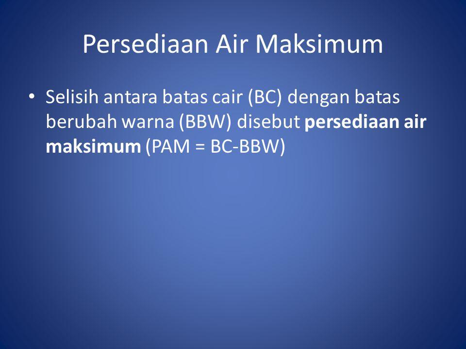 Persediaan Air Maksimum Selisih antara batas cair (BC) dengan batas berubah warna (BBW) disebut persediaan air maksimum (PAM = BC-BBW)