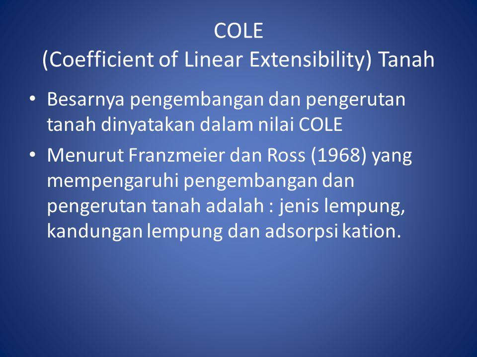 COLE (Coefficient of Linear Extensibility) Tanah Besarnya pengembangan dan pengerutan tanah dinyatakan dalam nilai COLE Menurut Franzmeier dan Ross (1