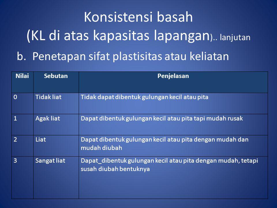 Konsistensi basah (KL di atas kapasitas lapangan ).. lanjutan b.Penetapan sifat plastisitas atau keliatan NilaiSebutanPenjelasan 0Tidak liatTidak dapa