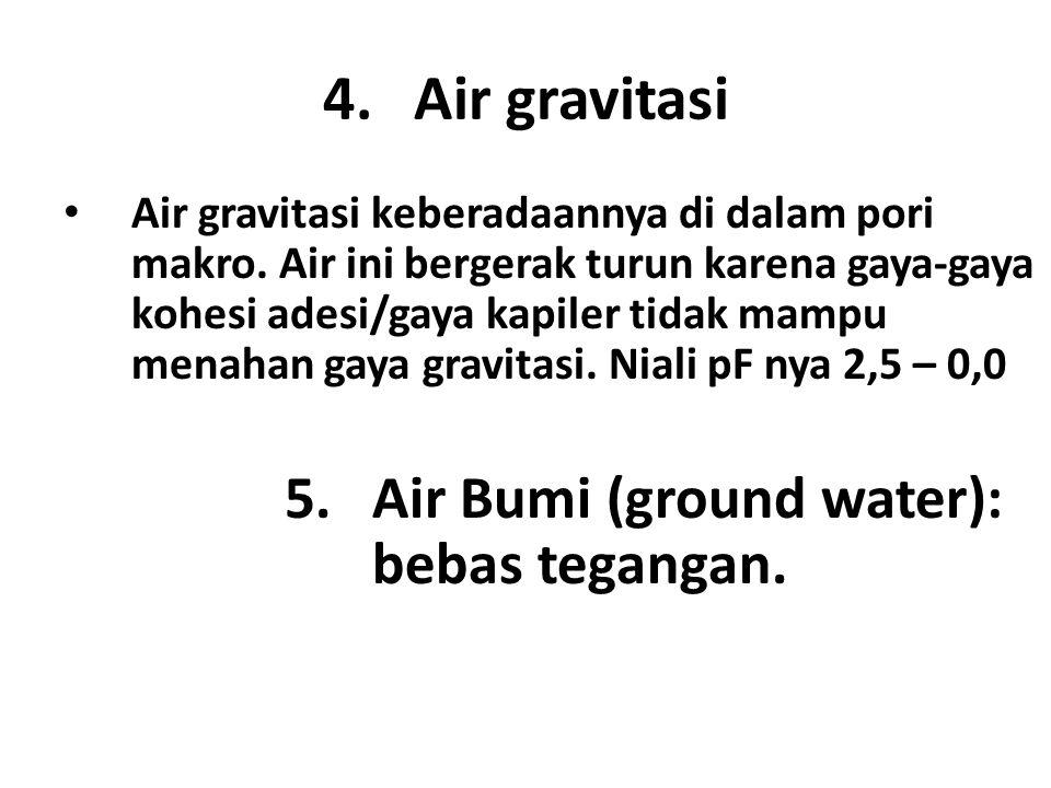 4.Air gravitasi Air gravitasi keberadaannya di dalam pori makro. Air ini bergerak turun karena gaya-gaya kohesi adesi/gaya kapiler tidak mampu menahan