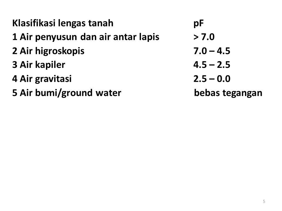 5 Klasifikasi lengas tanah pF 1 Air penyusun dan air antar lapis > 7.0 2 Air higroskopis 7.0 – 4.5 3 Air kapiler 4.5 – 2.5 4 Air gravitasi 2.5 – 0.0 5