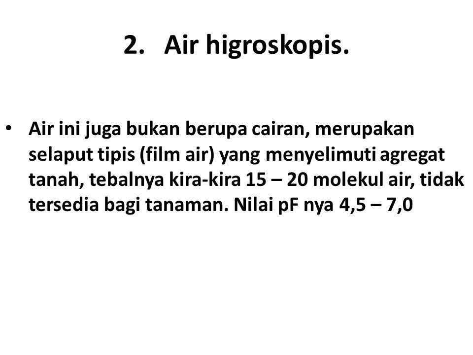 2.Air higroskopis. Air ini juga bukan berupa cairan, merupakan selaput tipis (film air) yang menyelimuti agregat tanah, tebalnya kira-kira 15 – 20 mol