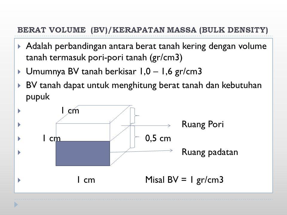 BERAT VOLUME (BV)/KERAPATAN MASSA (BULK DENSITY)  Adalah perbandingan antara berat tanah kering dengan volume tanah termasuk pori-pori tanah (gr/cm3)