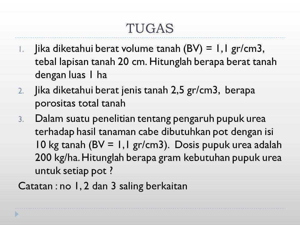 TUGAS 1. Jika diketahui berat volume tanah (BV) = 1,1 gr/cm3, tebal lapisan tanah 20 cm. Hitunglah berapa berat tanah dengan luas 1 ha 2. Jika diketah