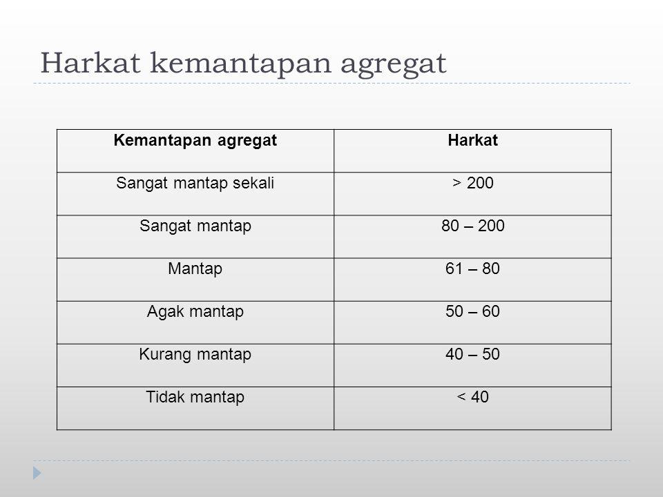 BERAT JENIS (BJ) /KERAPATAN ZARAH (PARTICLE DENSITY)  Adalah berat tanah kering per satuan volume partikel- partikel padat tanah (tidak termasuk pori-pori tanah)  Berat jenis tanah kurang lebih 2,6 gr/cm3  Seperti gambar diatas maka :  BJ = 1 gr/0,5 cm3 = 2 gr/cm3 (karena tanpa ruang pori)  Porositas total tanah = ( 1 – BV/BJ) x 100 % sedangkan Pori mikro : KL Kap.