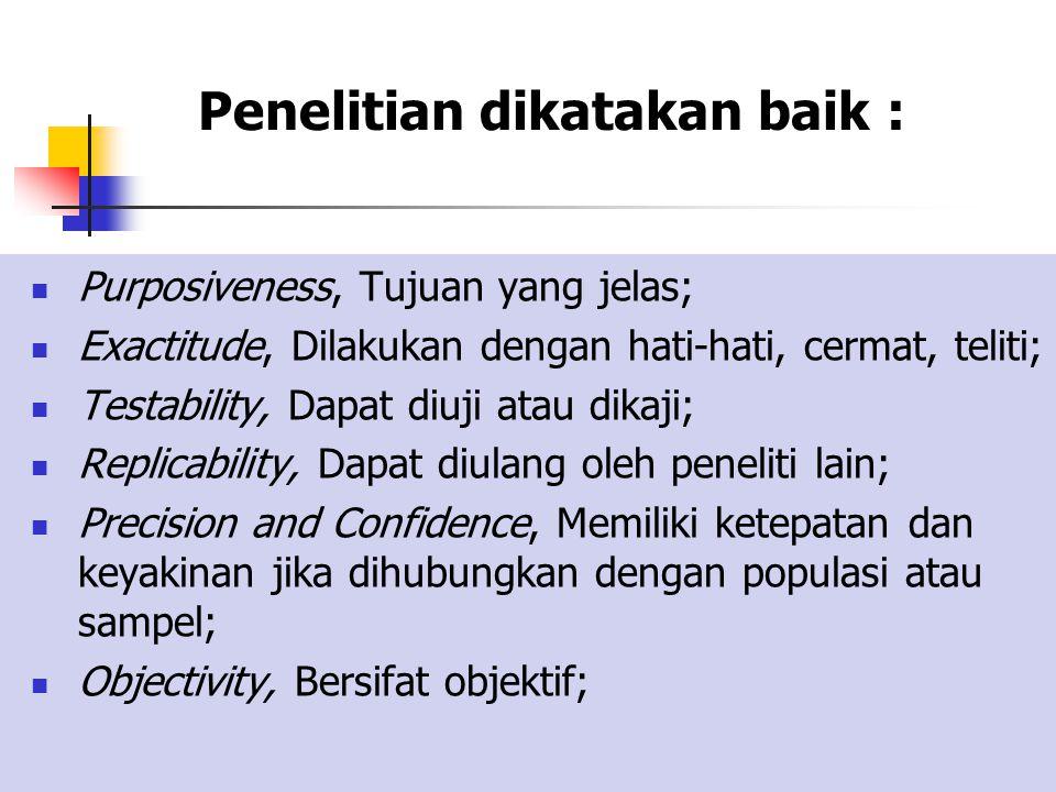 Purposiveness, Tujuan yang jelas; Exactitude, Dilakukan dengan hati-hati, cermat, teliti; Testability, Dapat diuji atau dikaji; Replicability, Dapat d