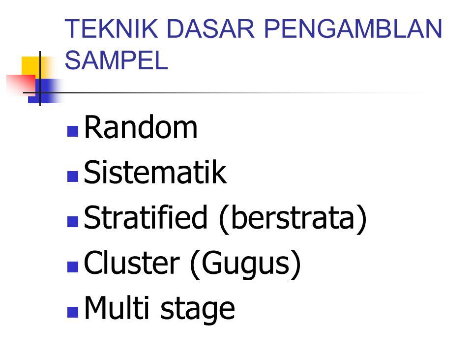 TEKNIK DASAR PENGAMBLAN SAMPEL Random Sistematik Stratified (berstrata) Cluster (Gugus) Multi stage