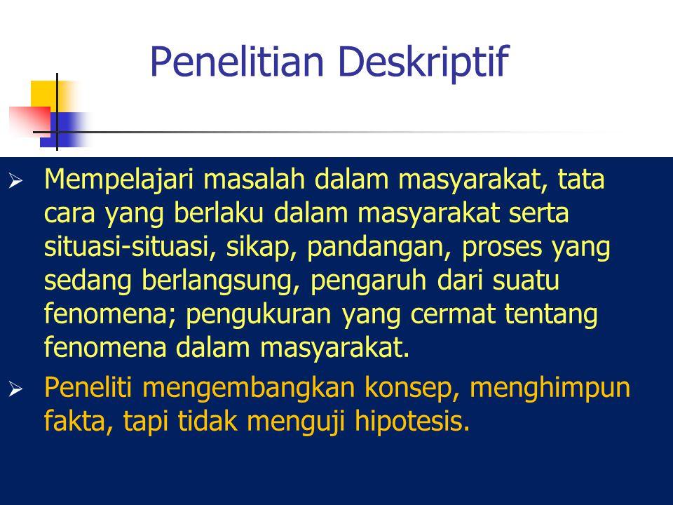 Penelitian Deskriptif  Mempelajari masalah dalam masyarakat, tata cara yang berlaku dalam masyarakat serta situasi-situasi, sikap, pandangan, proses