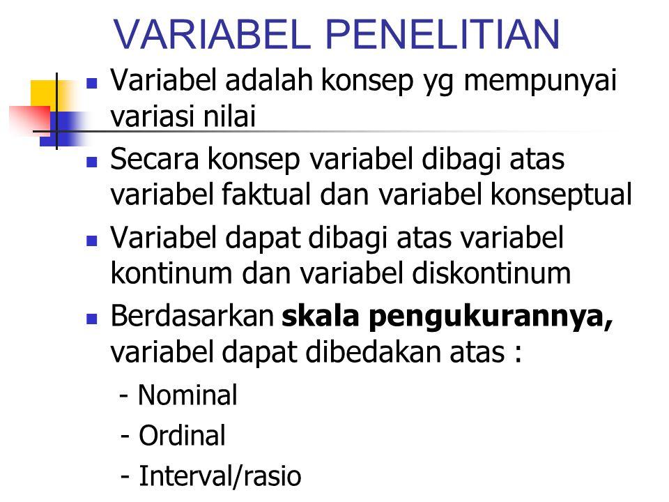 VARIABEL PENELITIAN Variabel adalah konsep yg mempunyai variasi nilai Secara konsep variabel dibagi atas variabel faktual dan variabel konseptual Variabel dapat dibagi atas variabel kontinum dan variabel diskontinum Berdasarkan skala pengukurannya, variabel dapat dibedakan atas : - Nominal - Ordinal - Interval/rasio