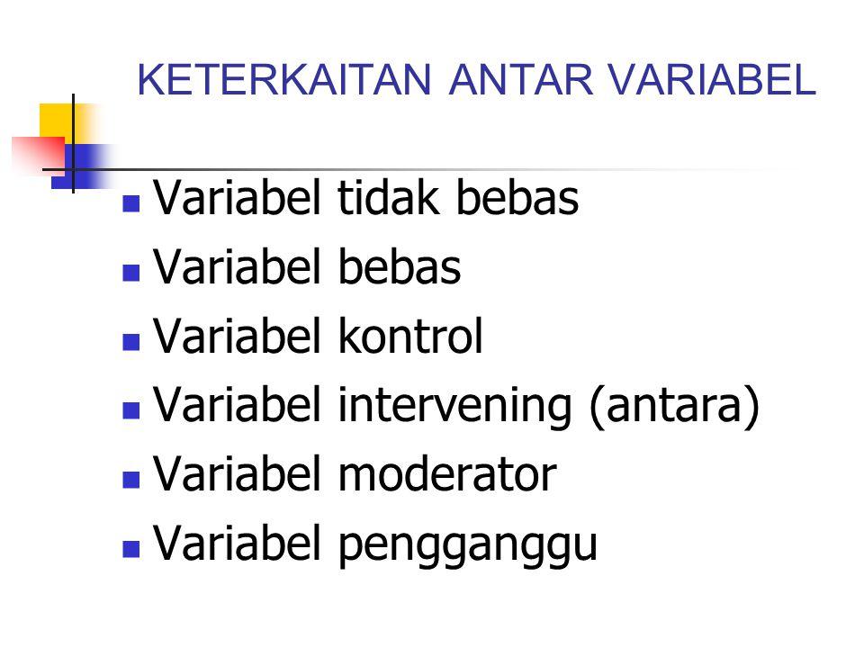 KETERKAITAN ANTAR VARIABEL Variabel tidak bebas Variabel bebas Variabel kontrol Variabel intervening (antara) Variabel moderator Variabel pengganggu