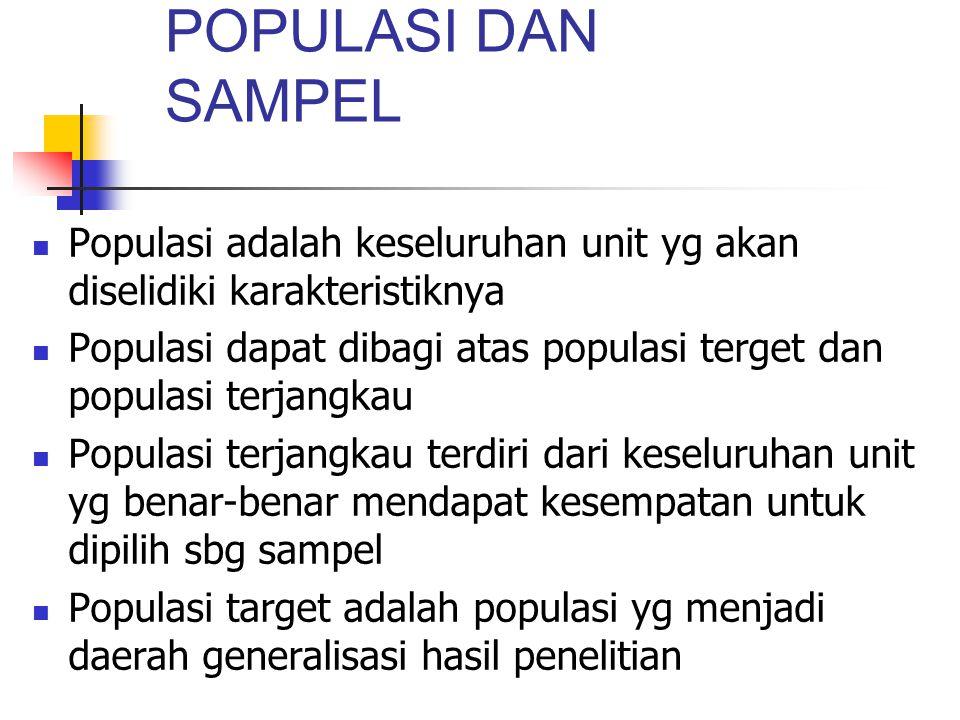 POPULASI DAN SAMPEL Populasi adalah keseluruhan unit yg akan diselidiki karakteristiknya Populasi dapat dibagi atas populasi terget dan populasi terjangkau Populasi terjangkau terdiri dari keseluruhan unit yg benar-benar mendapat kesempatan untuk dipilih sbg sampel Populasi target adalah populasi yg menjadi daerah generalisasi hasil penelitian