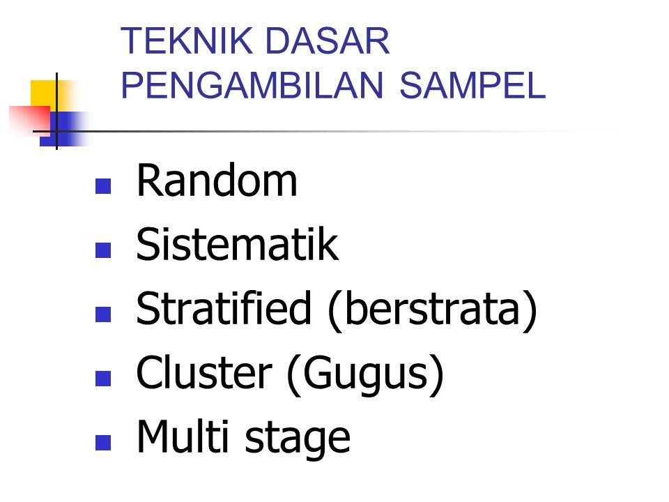 TEKNIK DASAR PENGAMBILAN SAMPEL Random Sistematik Stratified (berstrata) Cluster (Gugus) Multi stage
