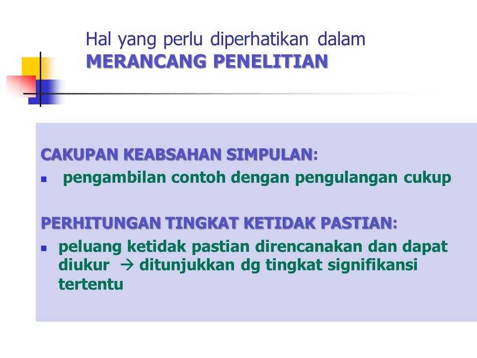 TAHAPAN/LANGKAH PENELITIAN 1.Masalah - Latar Belakang - Identifikasi & Pembatasan - Perumusan 2.