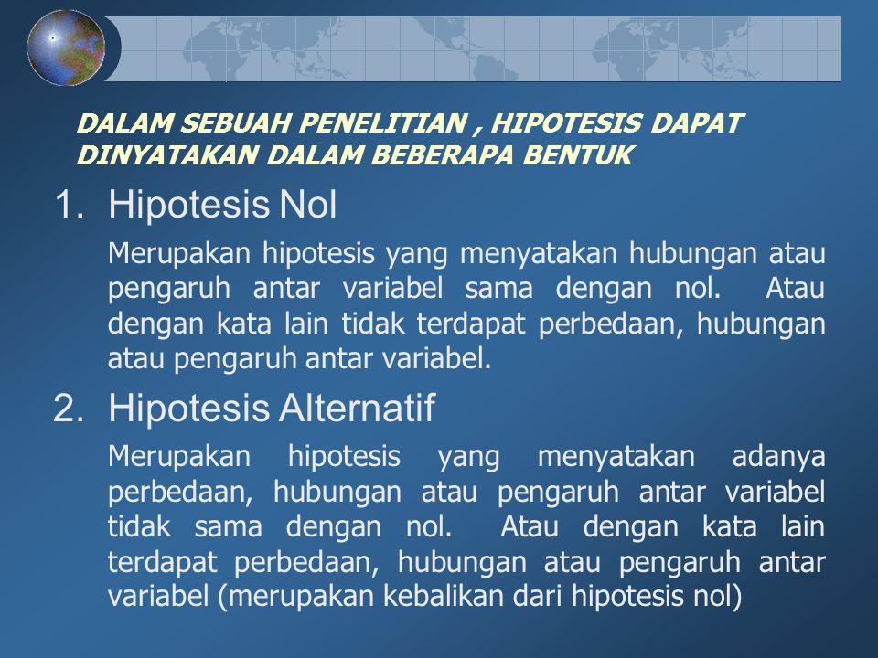 DALAM SEBUAH PENELITIAN, HIPOTESIS DAPAT DINYATAKAN DALAM BEBERAPA BENTUK  Hipotesis Nol Merupakan hipotesis yang menyatakan hubungan atau pengaruh antar variabel sama dengan nol.