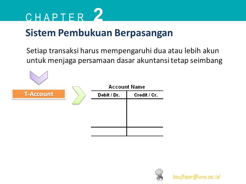 C H A P T E R 2 taufiqar@uns.ac.id Sistem Pembukuan Berpasangan Setiap transaksi harus mempengaruhi dua atau lebih akun untuk menjaga persamaan dasar