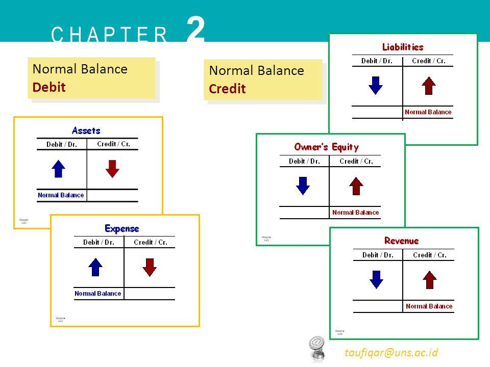 C H A P T E R 2 taufiqar@uns.ac.id Normal Balance Credit Normal Balance Debit