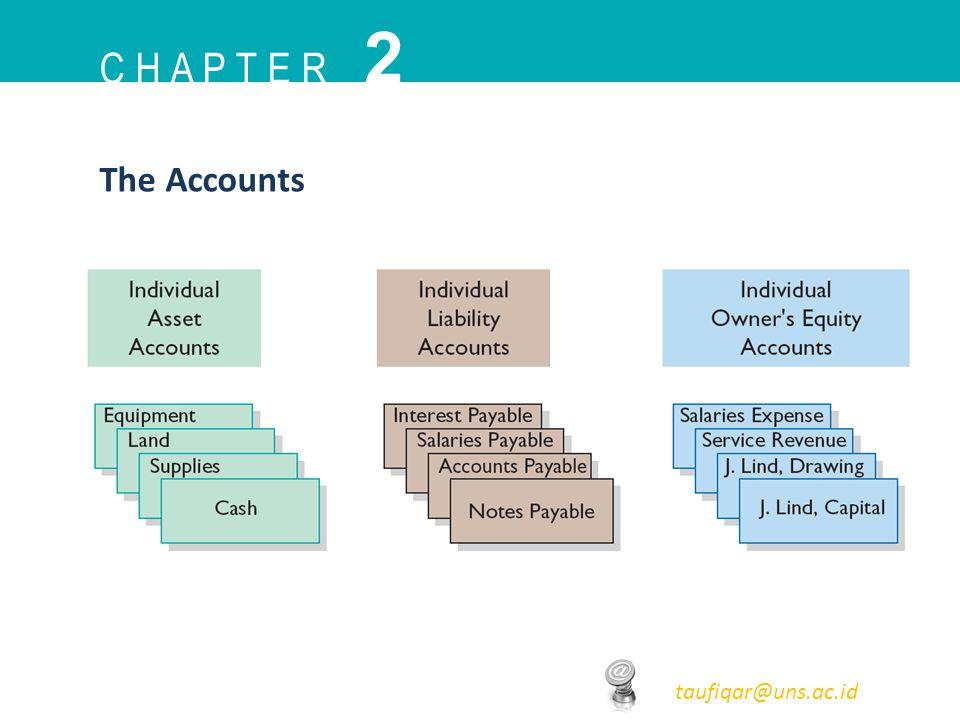 C H A P T E R 2 taufiqar@uns.ac.id The Accounts