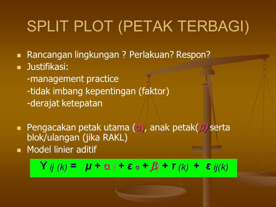 SPLIT PLOT (PETAK TERBAGI) Rancangan lingkungan ? Perlakuan? Respon? Justifikasi: -management practice -tidak imbang kepentingan (faktor) -derajat ket