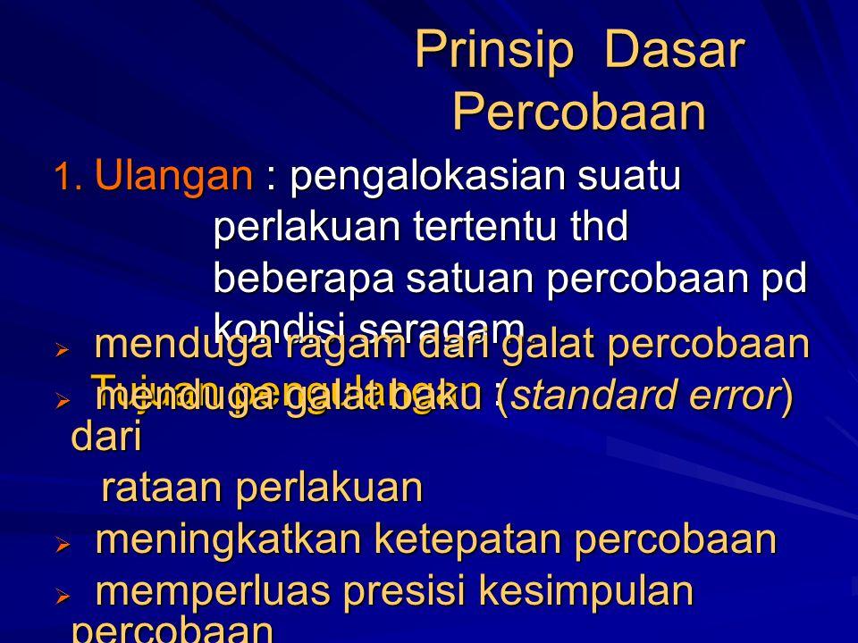 Prinsip Dasar Percobaan 1. Ulangan : pengalokasian suatu perlakuan tertentu thd beberapa satuan percobaan pd kondisi seragam. 1. Ulangan : pengalokasi