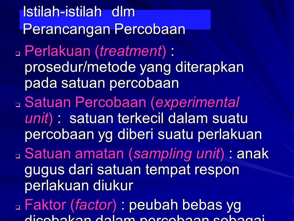 Istilah-istilah dlm Perancangan Percobaan  Perlakuan (treatment) : prosedur/metode yang diterapkan pada satuan percobaan  Satuan Percobaan (experime