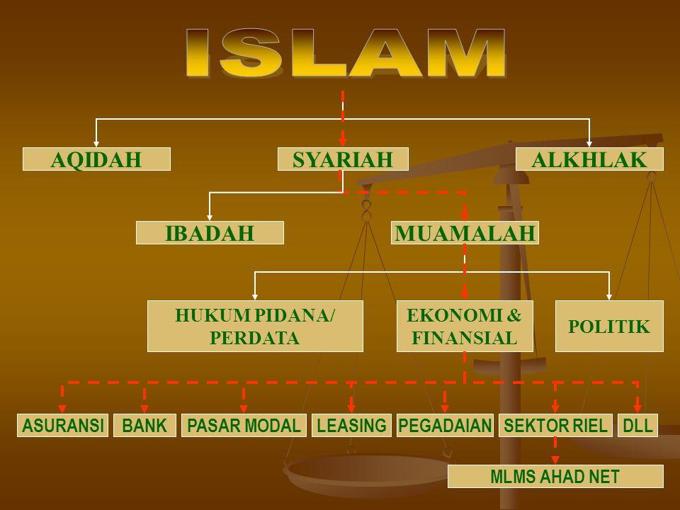 DIN AL-ISLAM SEMPURNA AL-MAIDAH:3AL-AN'AM:38AN-NAHL:89 كافة Konpre hensif
