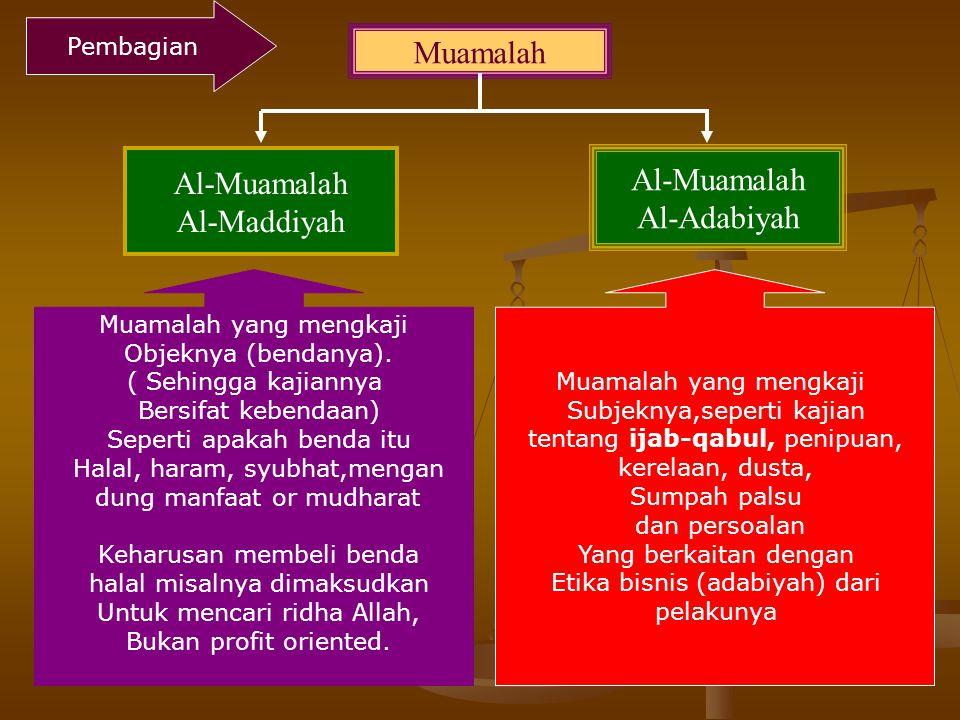 Modifikasi Akad kontemporer Ijarah Muntahiyah bit Tamlik atau Bai' at- Takjir Ijarah Muntahiyah bit Tamlik atau Bai' at- Takjir Musyarakah Mutanaqisha