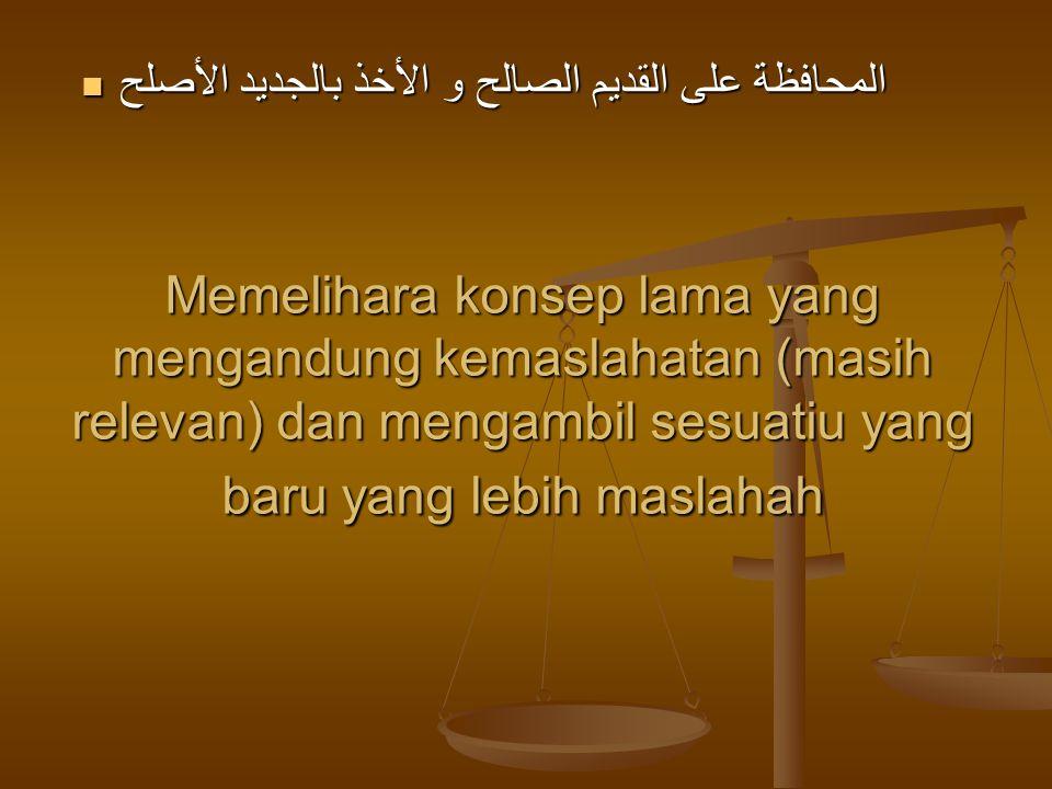 Berijtihad secara kolektif (ijtihad jama'iy) Berijtihad secara kolektif (ijtihad jama'iy) Menggunakan ilmu ushul fiqh, qawaidh fiqh, falsafah hukum Is