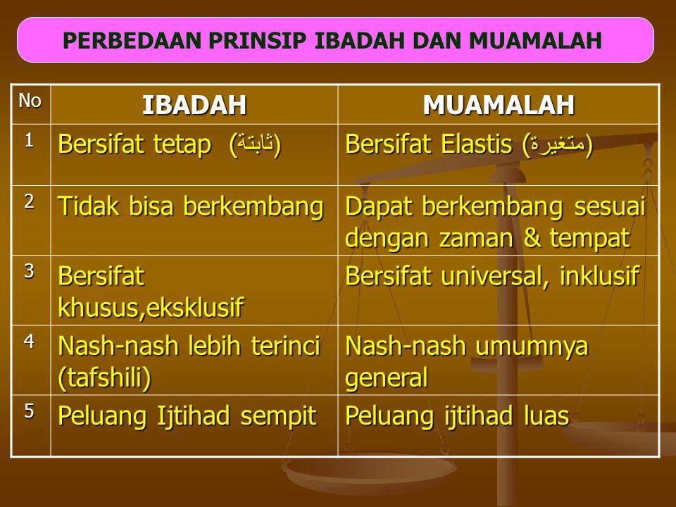 Prinsip Muamalah Bersifat Elastis ((متغيرة Bersifat Elastis ((متغيرة Dapat berkembang sesuai dengan zaman & tempat Dapat berkembang sesuai dengan zama