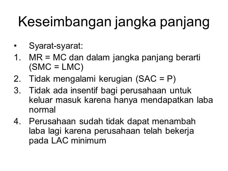 Keseimbangan jangka panjang Syarat-syarat: 1.MR = MC dan dalam jangka panjang berarti (SMC = LMC) 2.Tidak mengalami kerugian (SAC = P) 3.Tidak ada insentif bagi perusahaan untuk keluar masuk karena hanya mendapatkan laba normal 4.Perusahaan sudah tidak dapat menambah laba lagi karena perusahaan telah bekerja pada LAC minimum