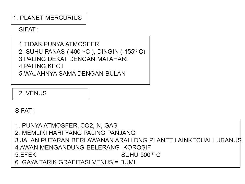 1. PLANET MERCURIUS SIFAT : 1.TIDAK PUNYA ATMOSFER 2.