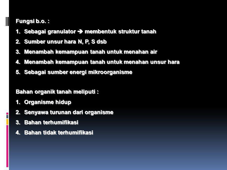 Fungsi b.o. : 1.Sebagai granulator  membentuk struktur tanah 2.Sumber unsur hara N, P, S dsb 3.Menambah kemampuan tanah untuk menahan air 4.Menambah