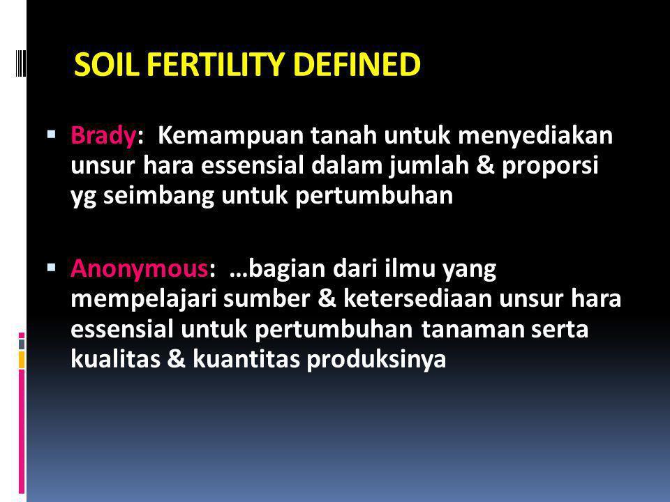 SOIL FERTILITY DEFINED  Brady: Kemampuan tanah untuk menyediakan unsur hara essensial dalam jumlah & proporsi yg seimbang untuk pertumbuhan  Anonymo