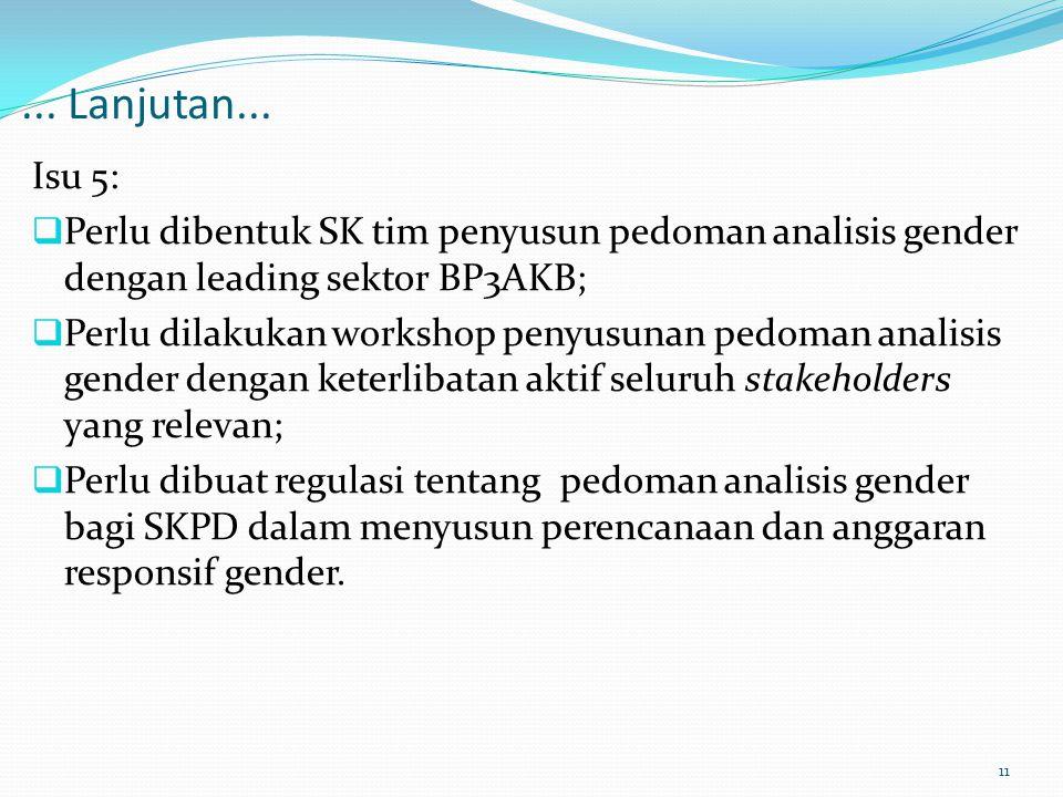 ... Lanjutan... Isu 5:  Perlu dibentuk SK tim penyusun pedoman analisis gender dengan leading sektor BP3AKB;  Perlu dilakukan workshop penyusunan pe