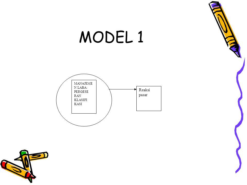 MODEL 1 Reaksi pasar MANAJEME N LABA: PERGESE RAN KLASIFI KASI