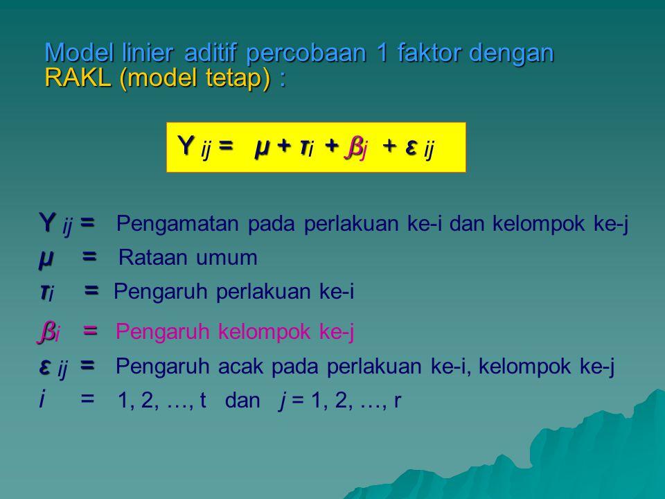 Model linier aditif percobaan 1 faktor dengan RAKL (model tetap) : Y = μ + τ+ β + ε Y ij = μ + τ i + β j + ε ij Y = Y ij = Pengamatan pada perlakuan k