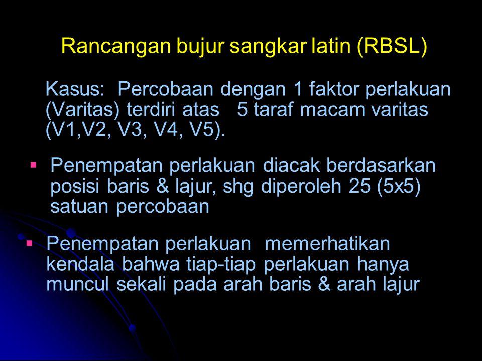 Rancangan bujur sangkar latin (RBSL) Kasus: Percobaan dengan 1 faktor perlakuan (Varitas) terdiri atas 5 taraf macam varitas (V1,V2, V3, V4, V5).  Pe