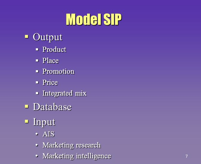 Model SIP  Output  Product  Place  Promotion  Price  Integrated mix  Database  Input AISAIS Marketing researchMarketing research Marketing int