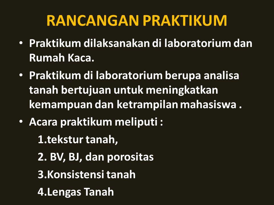 RANCANGAN PRAKTIKUM Praktikum dilaksanakan di laboratorium dan Rumah Kaca. Praktikum di laboratorium berupa analisa tanah bertujuan untuk meningkatkan
