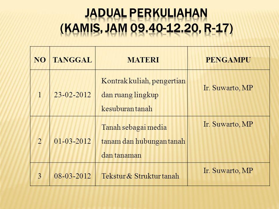NOTANGGALMATERIPENGAMPU 123-02-2012 Kontrak kuliah, pengertian dan ruang lingkup kesuburan tanah Ir. Suwarto, MP 201-03-2012 Tanah sebagai media tanam