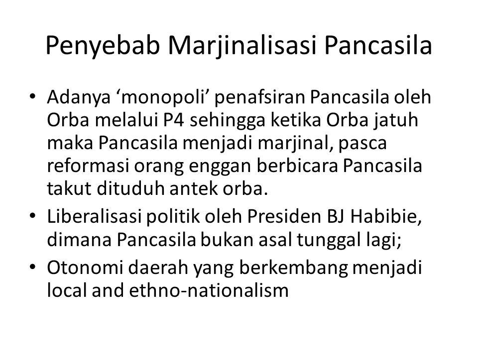 Penyebab Marjinalisasi Pancasila Adanya 'monopoli' penafsiran Pancasila oleh Orba melalui P4 sehingga ketika Orba jatuh maka Pancasila menjadi marjina