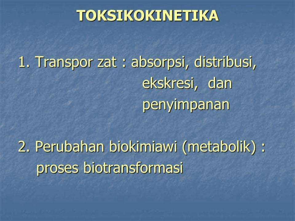 TOKSIKOKINETIKA 1.