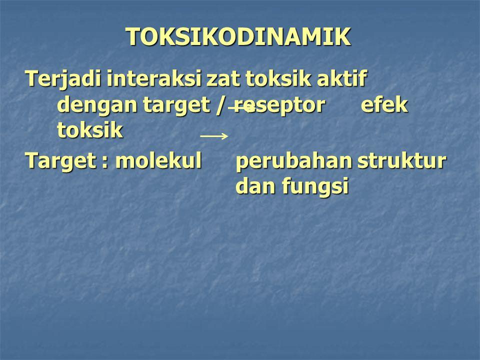 TOKSIKODINAMIK Terjadi interaksi zat toksik aktif dengan target / reseptorefek toksik Target : molekul perubahan struktur dan fungsi